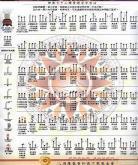 佛教香谱24香谱图解